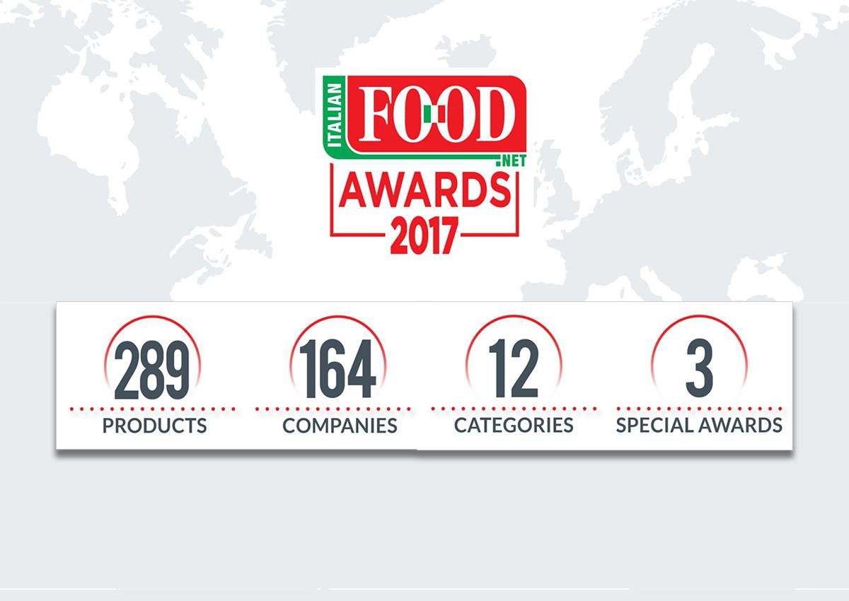 Italian Food Awards 2017: the finalists