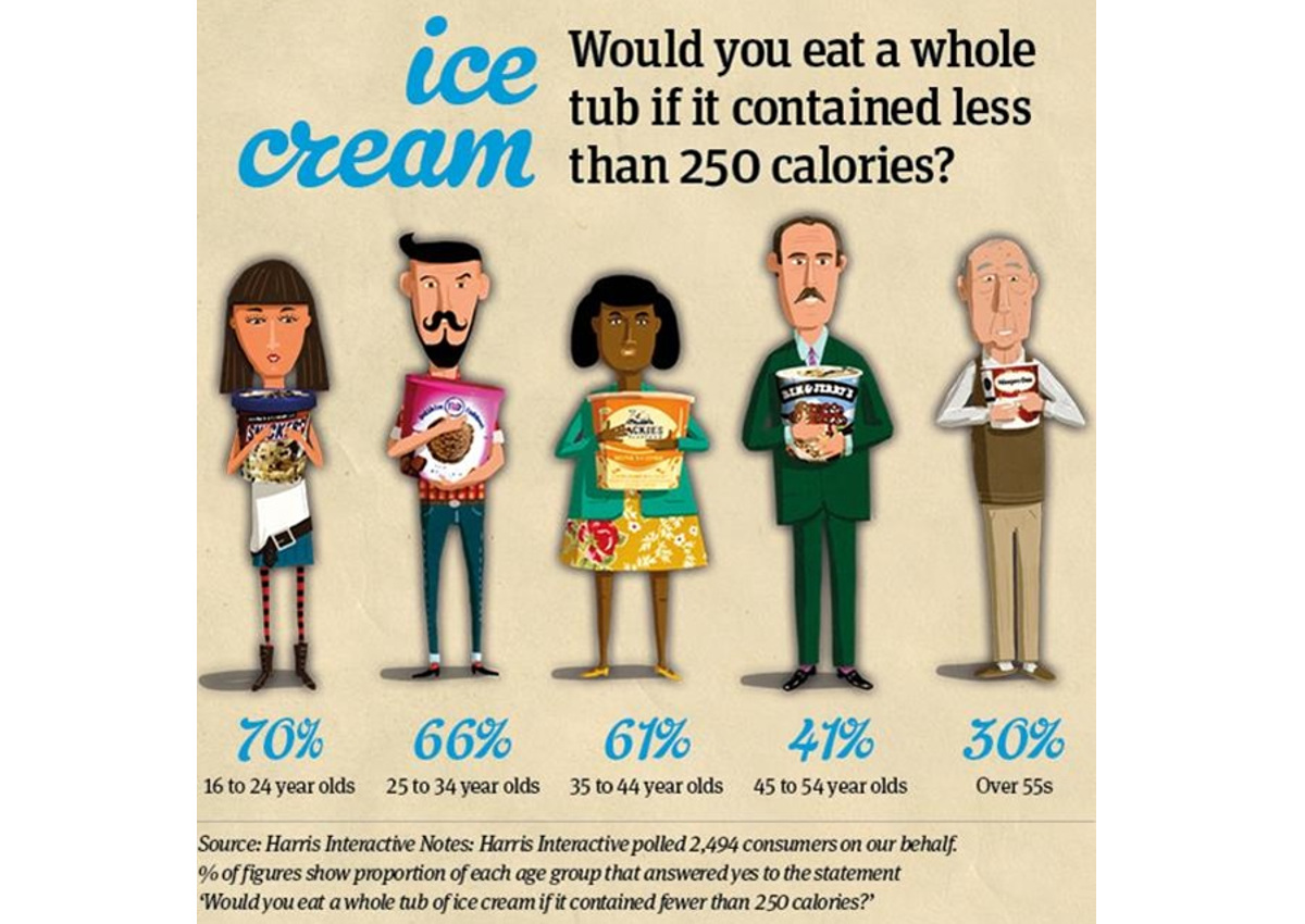 Italian gelato-Icecream-Web-infographic