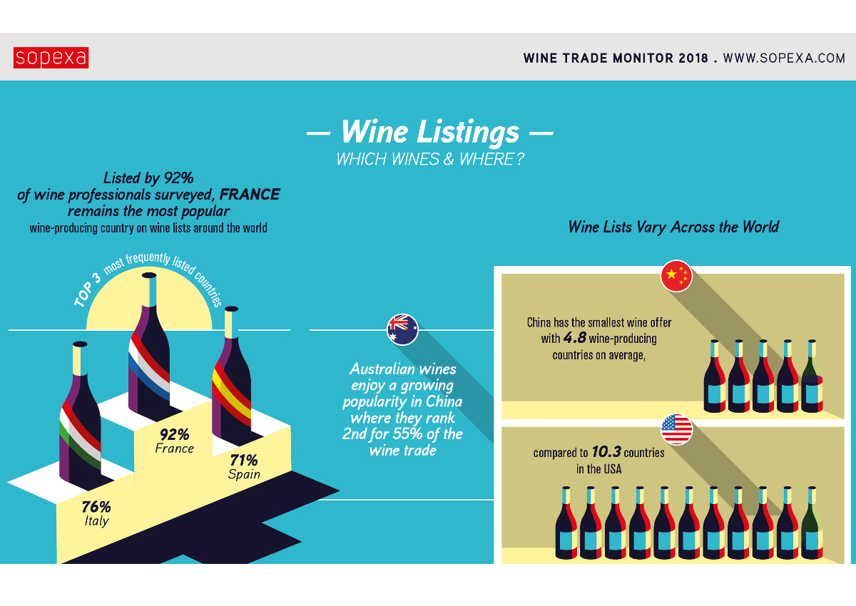 Wine Trends 2020.Wine The Winning Trends Up To 2020 Italianfood Net