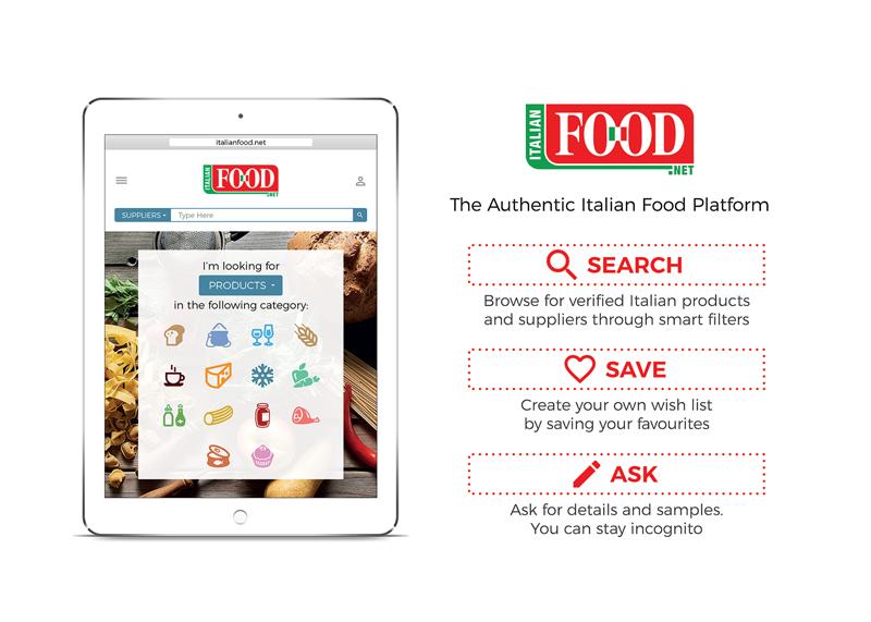 Italianfood.net: unveiledthe brand new Digital Platform