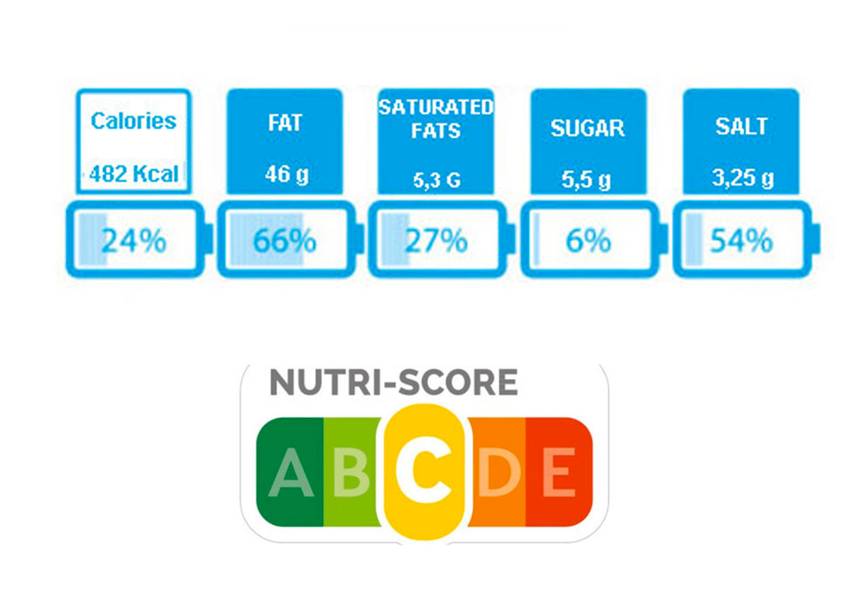 "Discover ""battery label"", the Italian answer to Nutri-score"